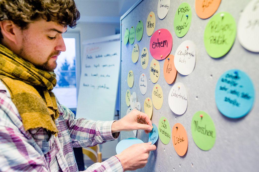 """Brainstorming ist angesagt: Welche Aspekte verknüpfen wir mit """"extrem""""?"""